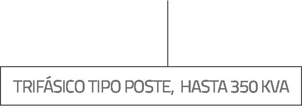 Trifásico poste